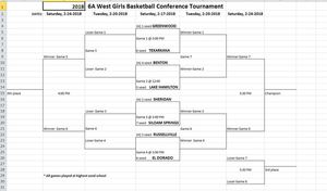 6A West Girls Basketball Conference Tournament