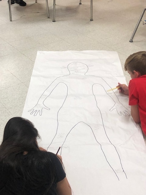 Mrs. Wilson's Character Autopsies